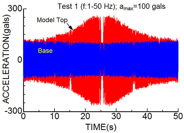 琉球石灰岩斜面モデル固有振動数実験