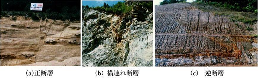 【図-5】各種断層の写真
