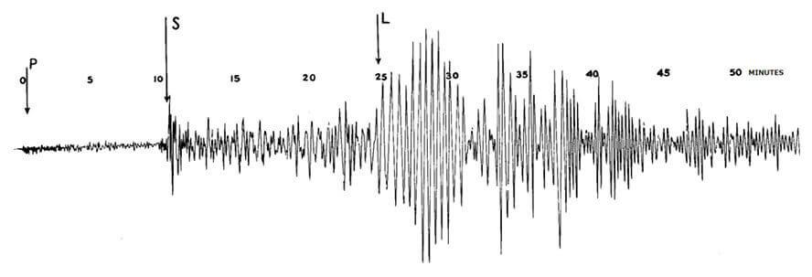 【図-5-2】1939年にトルコの東部で発生したM8.0のErzincan地震のアメリカのハーバード大学で収録された記録