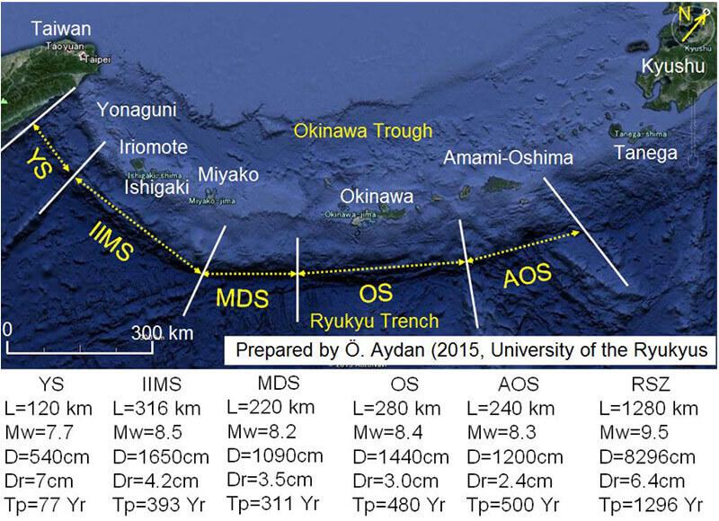 【図-7】琉球海溝のセグメントと推定モーメントマグニチュード、相対ずれ量および周期性(Aydan 2015bより:地図はGoogle-Earthより)
