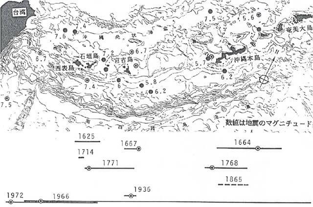 【図-2】南西諸島近海で過去に発生した地震の震央分布と地震津波の影響範囲