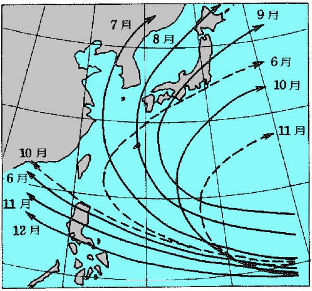 【図-3】北西太平洋地域における月別台風の経路(気象庁より)